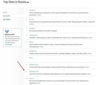 зарегистрироваться на aliexpress бесплатно на русском языке