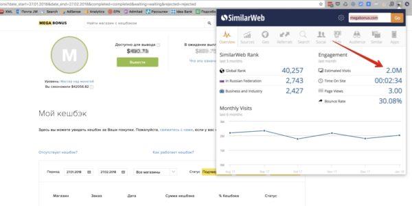 Кэшбэк сервис MegaBonus – рейтинг, обзор, отзывы