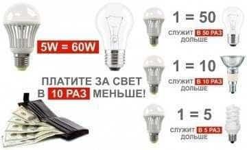 экономия светодиодные лед лампы