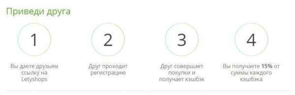 letyshops ru отзывы