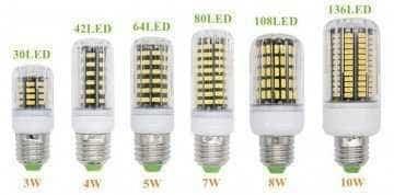 таблица led лампочки