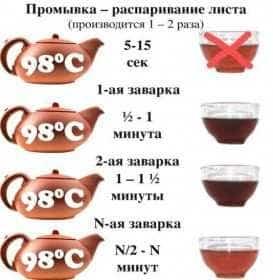 чай пуэр с алиэкспресс